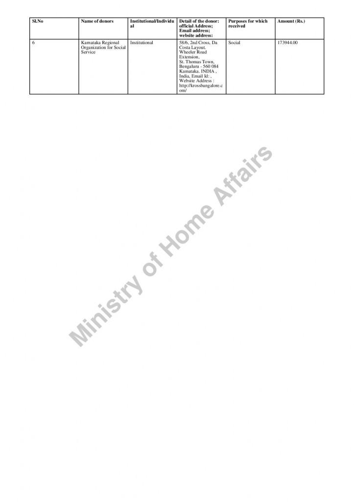 Fc_qtrFrm_PDF FCRA Q1 2016-17-page-002